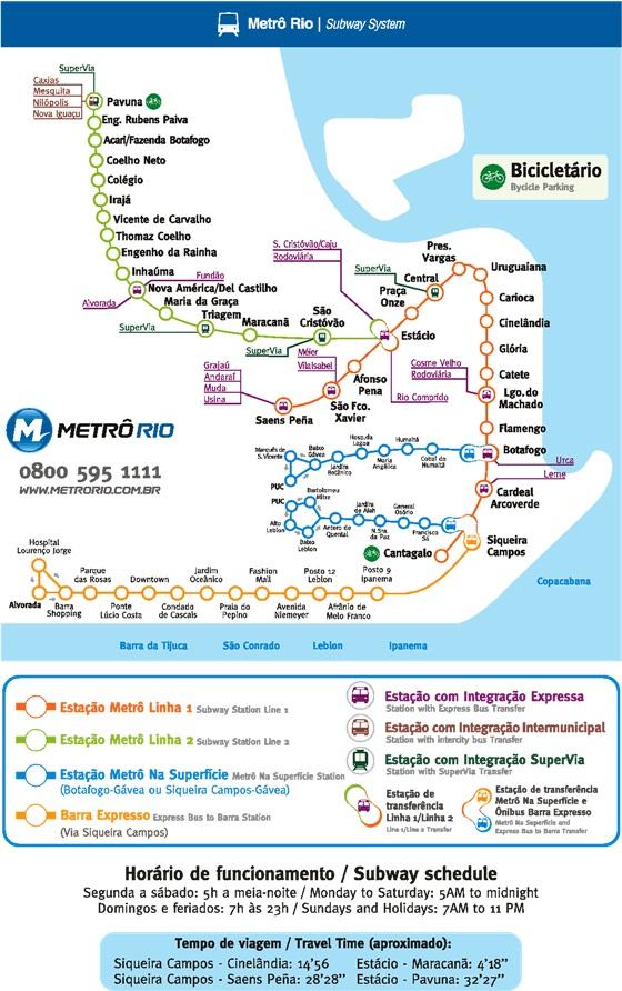 Metro Map Rio de Janeiro